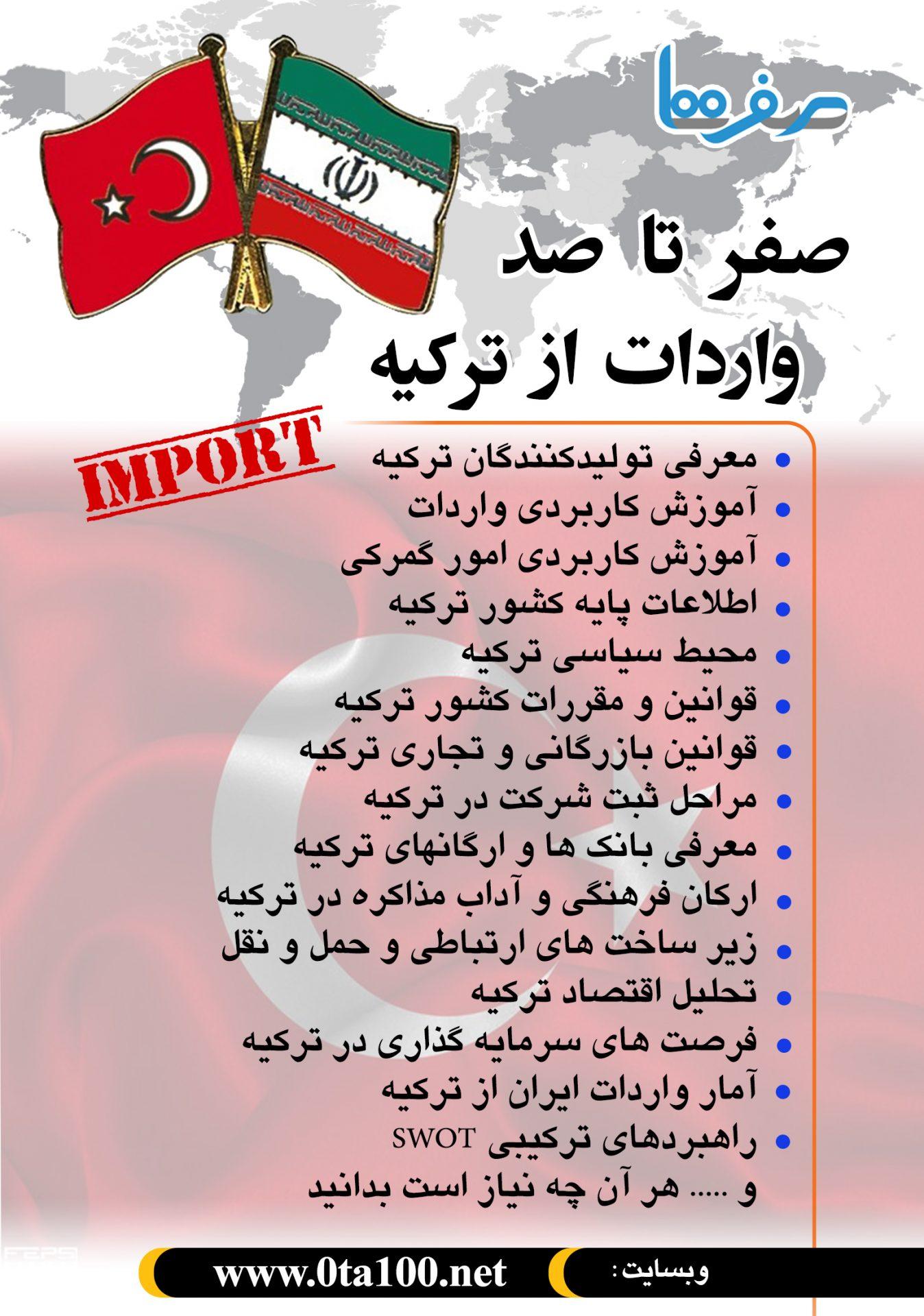 واردات ایران از ترکیه